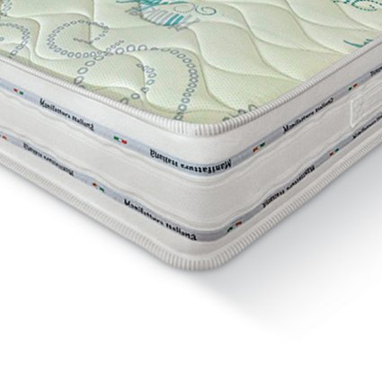 Elyos 80 polyurethane foam and memory foam Mattress Imba IM-3839 0