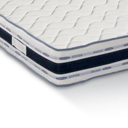 Stratus 120 compact polyurethane Mattres Imba IM-3846 0