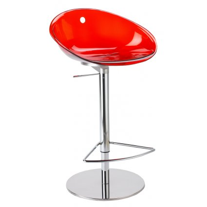 Gliss 970 Stool Whats new PE-970 0